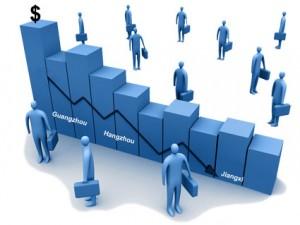 China Procurement, China Strategic Sourcing. China Inland Competitiveness