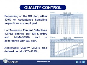 China Product Manufacturing Quality Control Plan