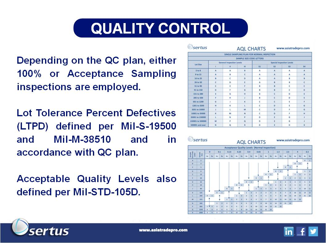 How to select the right china manufacturing quality for Quality control plan template for manufacturing